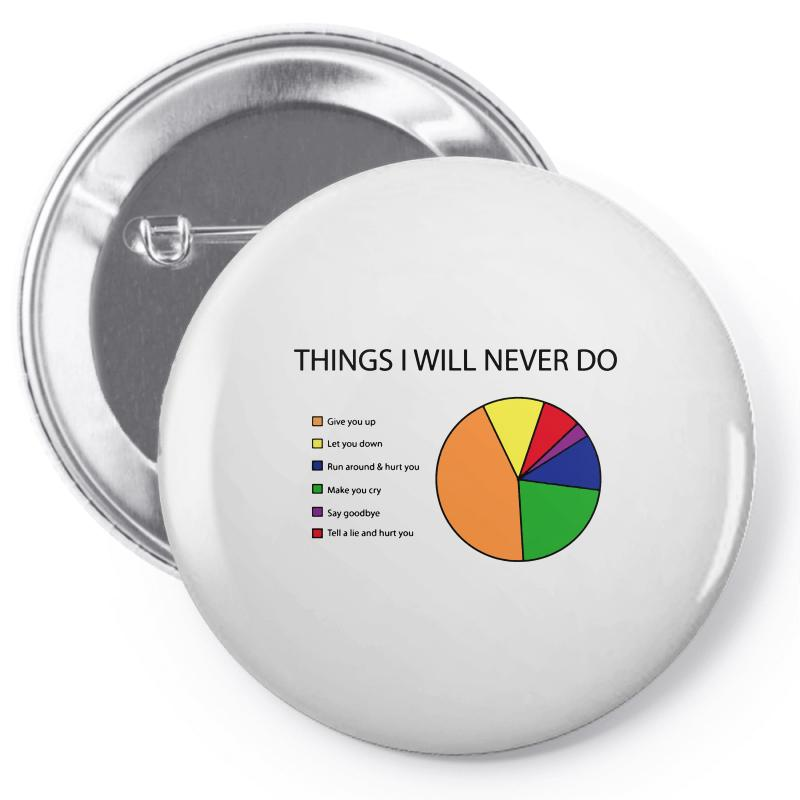 Things I Will Never Do   Pie Chart Pin-back Button | Artistshot