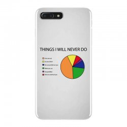 things i will never do   pie chart iPhone 7 Plus Case | Artistshot