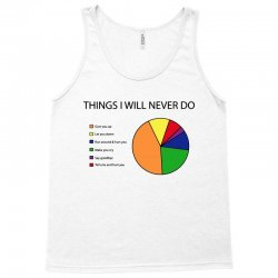 things i will never do   pie chart Tank Top | Artistshot