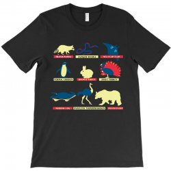 animals of the world limited edition tri blend T-Shirt | Artistshot