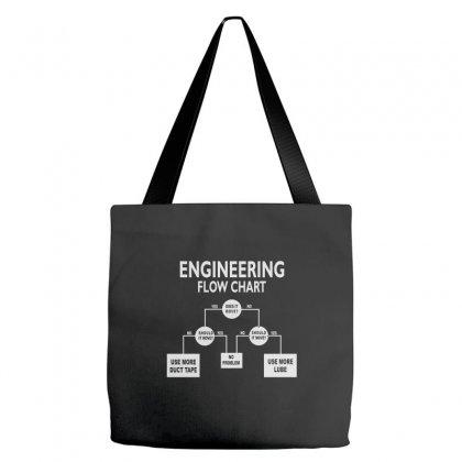 Engineering Flow Chart Tote Bags Designed By Cuser388