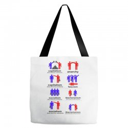 how politics work Tote Bags   Artistshot