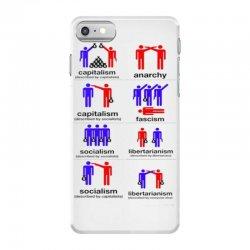 how politics work iPhone 7 Case   Artistshot