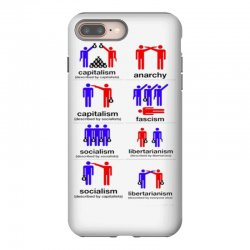 how politics work iPhone 8 Plus Case   Artistshot