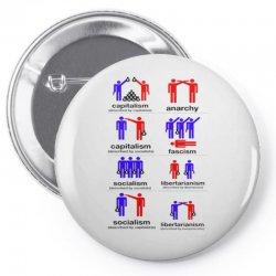 how politics work Pin-back button   Artistshot