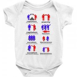 how politics work Baby Bodysuit   Artistshot