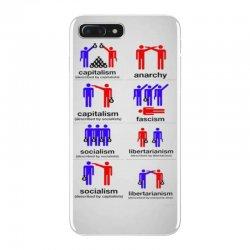 how politics work iPhone 7 Plus Case   Artistshot