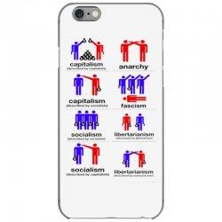 how politics work iPhone 6/6s Case   Artistshot