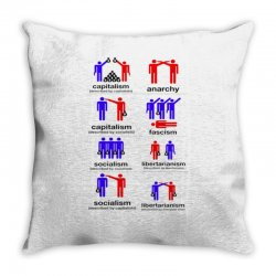how politics work Throw Pillow   Artistshot