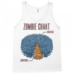 zombie chart Tank Top | Artistshot