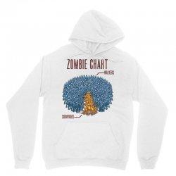 zombie chart Unisex Hoodie | Artistshot