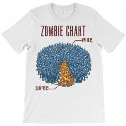 zombie chart T-Shirt | Artistshot