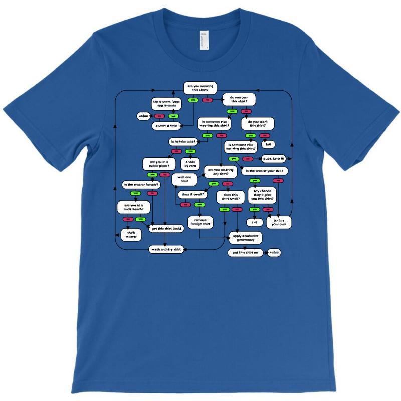 Shirt 101 T-shirt | Artistshot